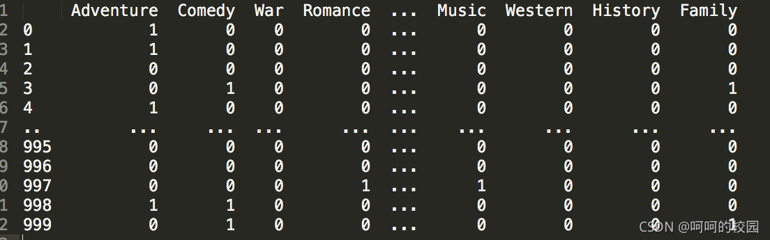 算法-pandas-数据合并与聚合分组