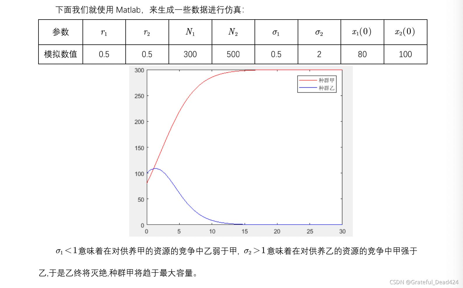 数模学习笔记——微分方程