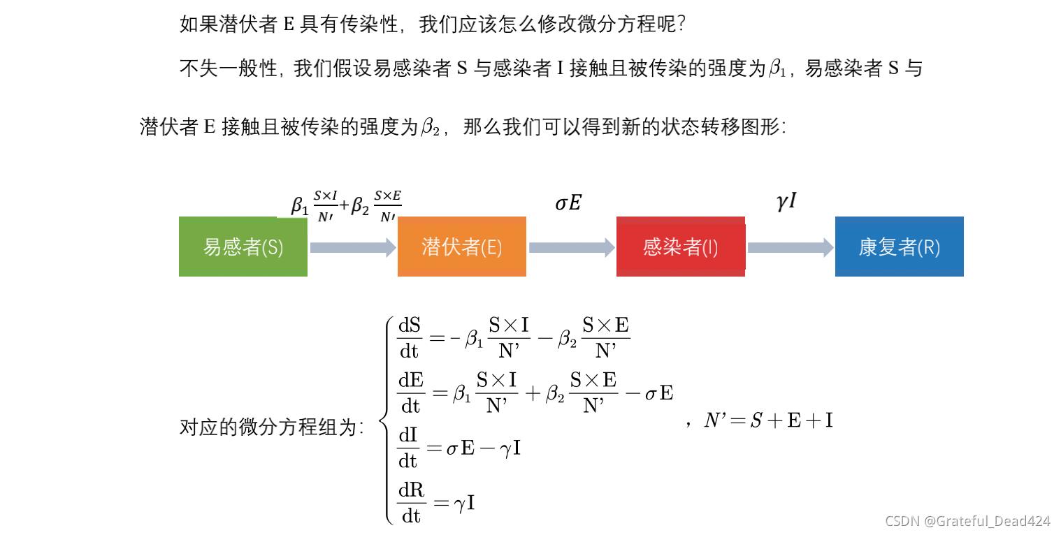 数模学习笔记——微分方程(传染病模型)