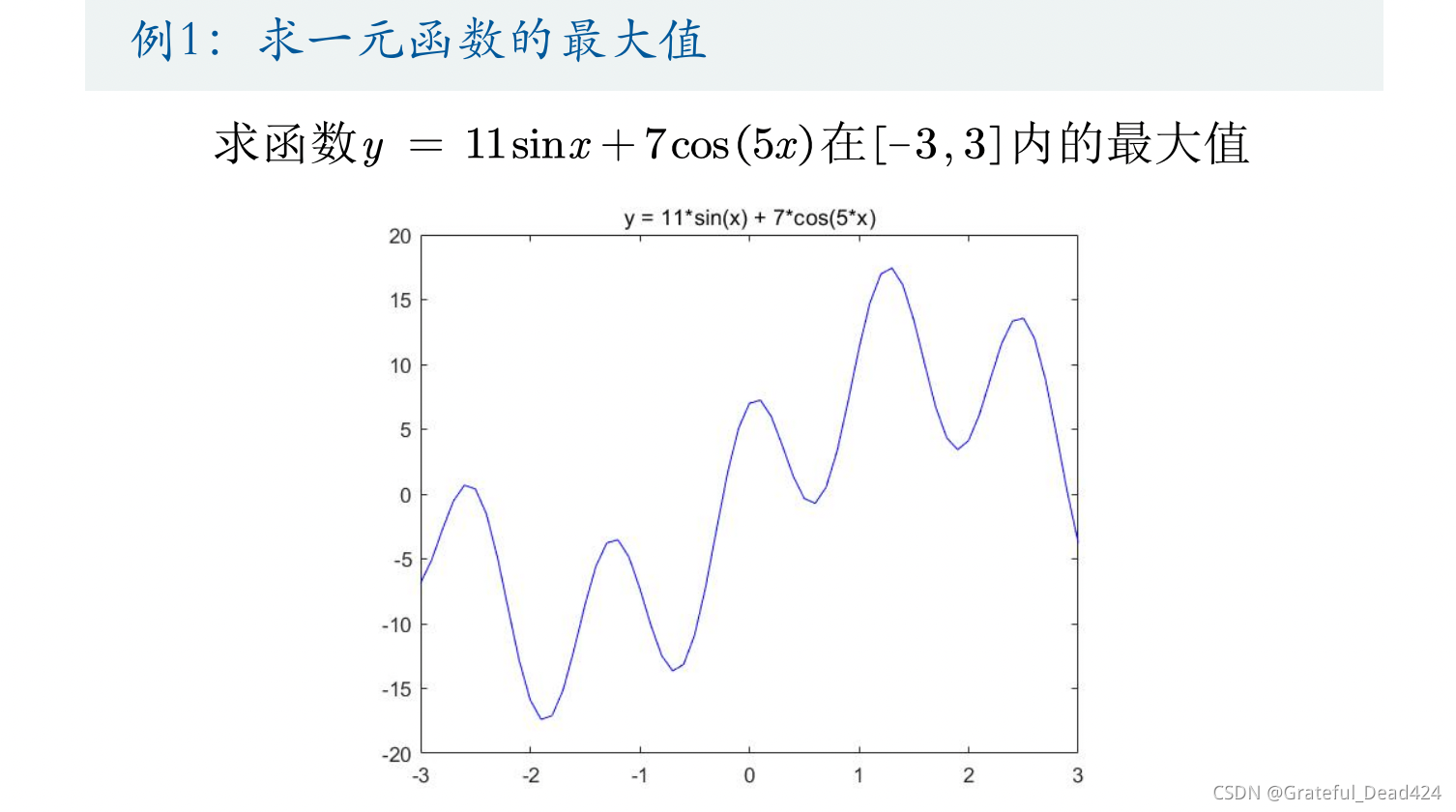 数模学习笔记——粒子群