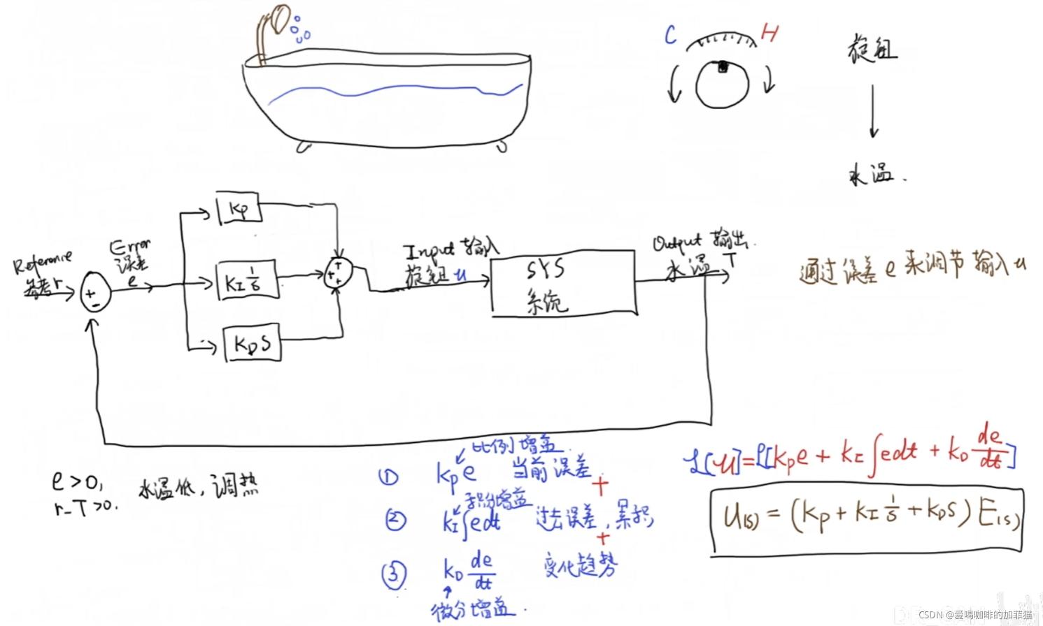 水温PID控制系统