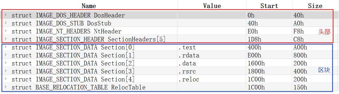 execase.exe 磁盘文件结构
