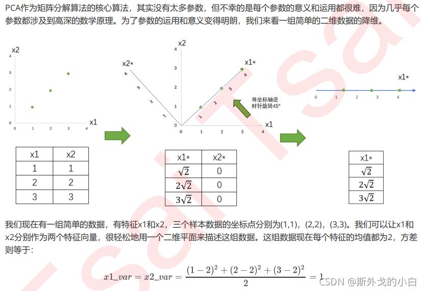 PCA降维算法(内含PCA可视化迷你案例+PCA人脸识别降维案例+PCA逆转降噪案例)                     原创