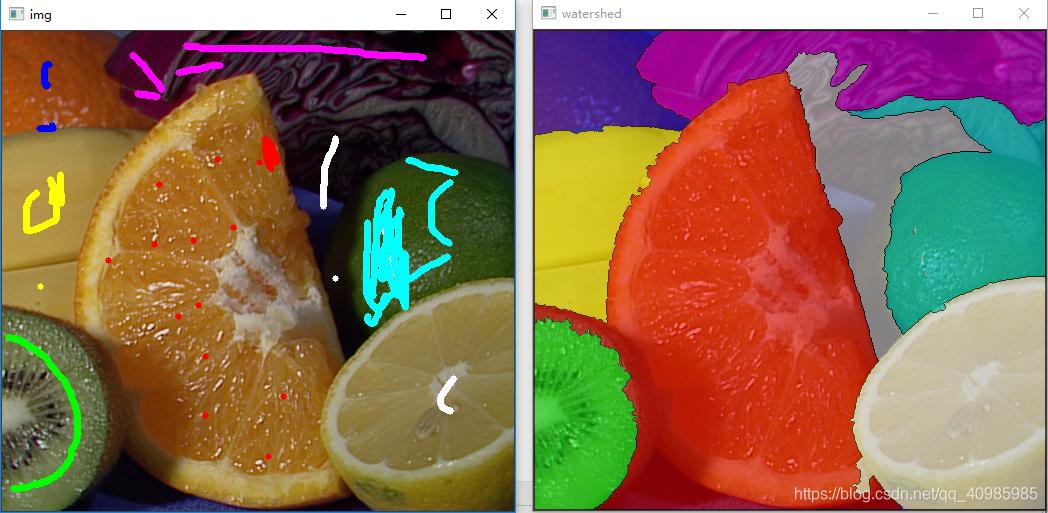 OpenCV图像处理之——分水岭算法的图像分割
