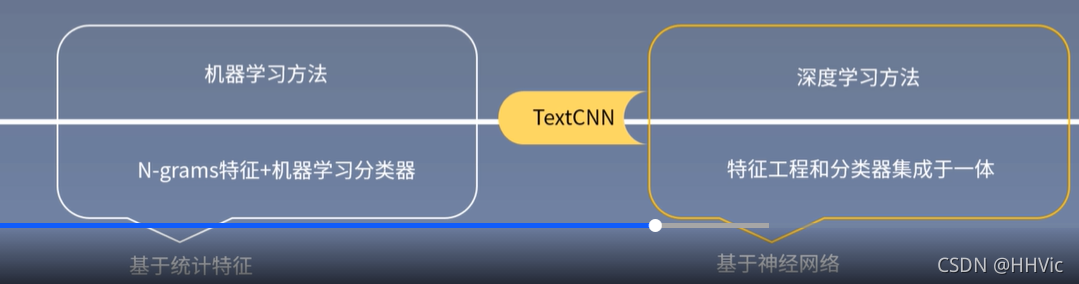NLP十大Baseline论文简述(四) -textcnn