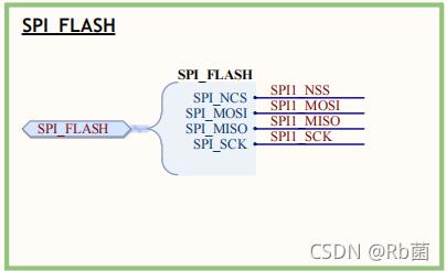 SPI_FLASH