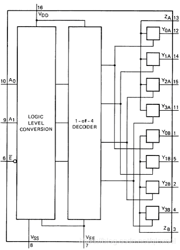74hc4052中文资料汇总(74hc4052引脚图及功能_工作原理及应用电路)