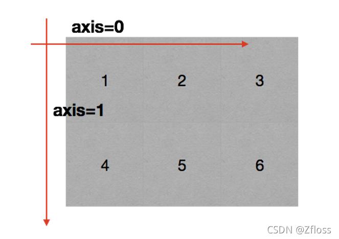 python_机器学习—数据科学库_DAY03