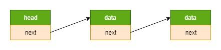 面试被问到侵入式链表,链表还分什么姿势?
