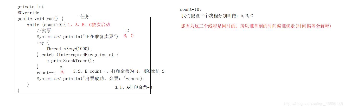 Java多线程显式锁与隐式锁的不一样的详细解读