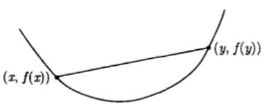 如何判断Convex Set(凸集)、Convex Function(凸函数)