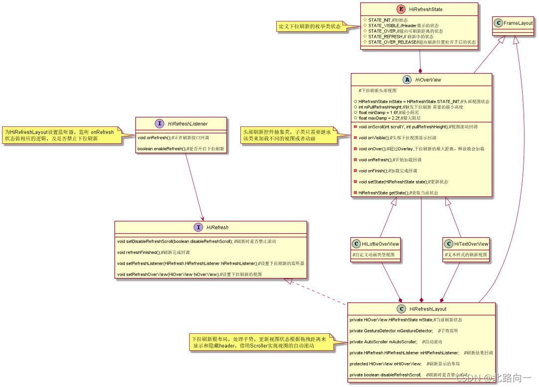 [外链图片转存失败,源站可能有防盗链机制,建议将图片保存下来直接上传(img-IKyR1f18-1633934671227)(../../pic/refresh.png)]