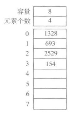 数据结构与算法02:基础数据结构—线性表