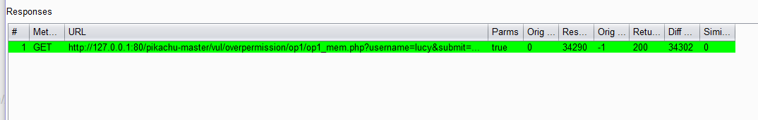 web安全逻辑越权水平垂直&Burp插件项目