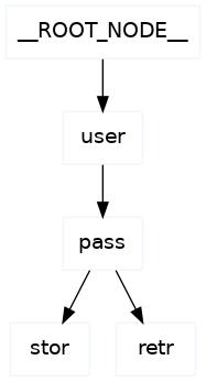 Boofuzz协议漏洞挖掘入门教程与使用心得