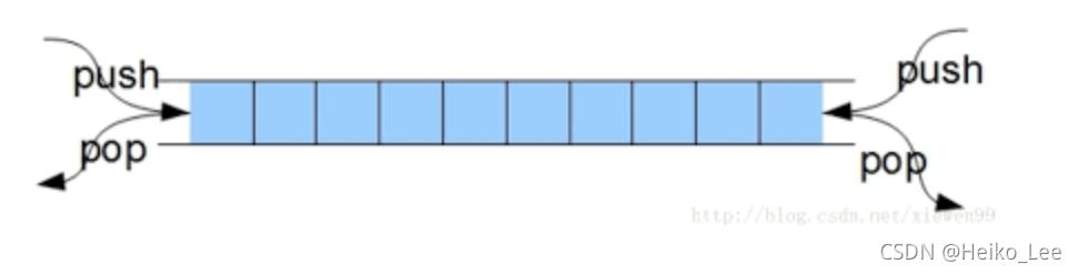 Python数据结构与算法 DAY 4