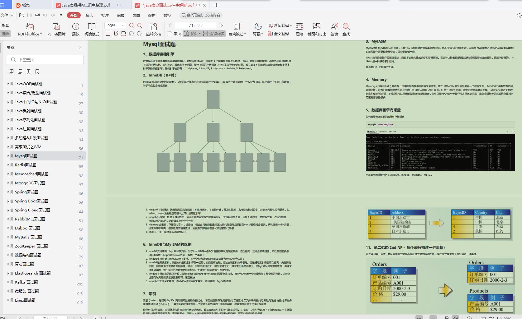 Java高分面试指南-25分类227页1000+题50w+字解析