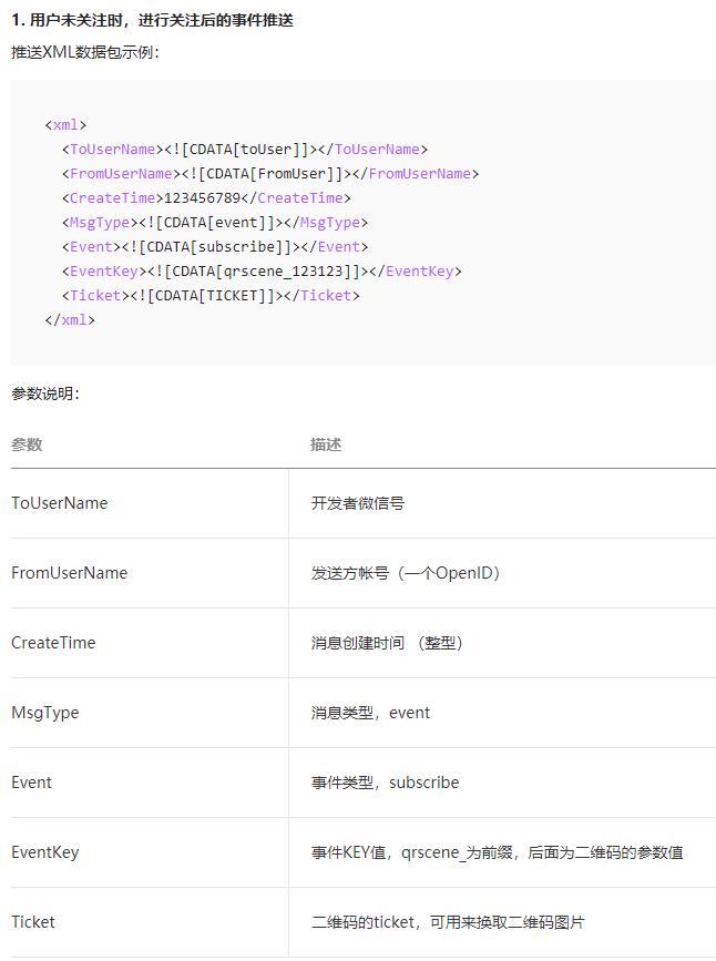 图:开发文档中推送的XML数据