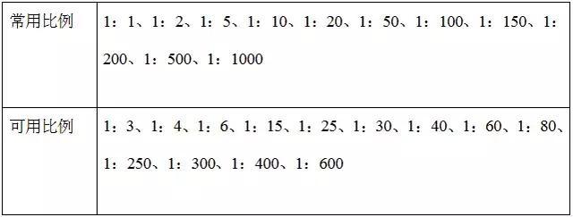 02b4ac97dce4452c1e157b85b1e4d7dc.png