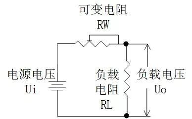 图1 线性电源原理图