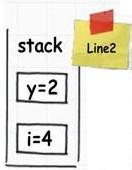 .Net(C#)编程语言中的栈与堆