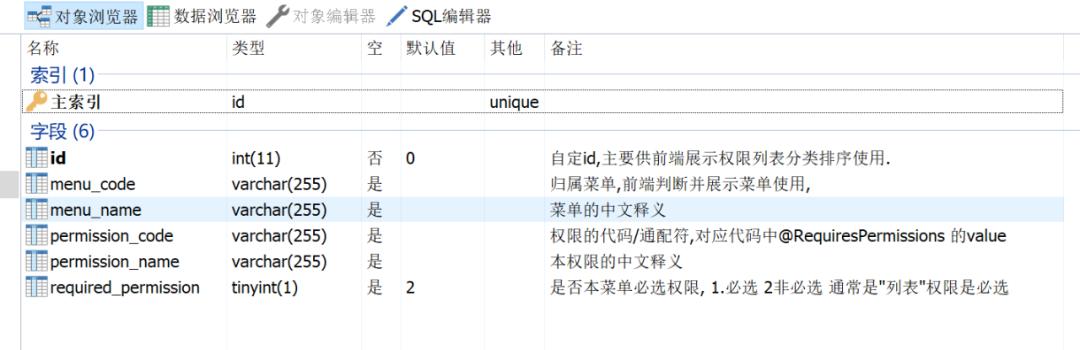 权限系统控制到按钮级别开源推荐 Spring Boot-Shiro-Vue