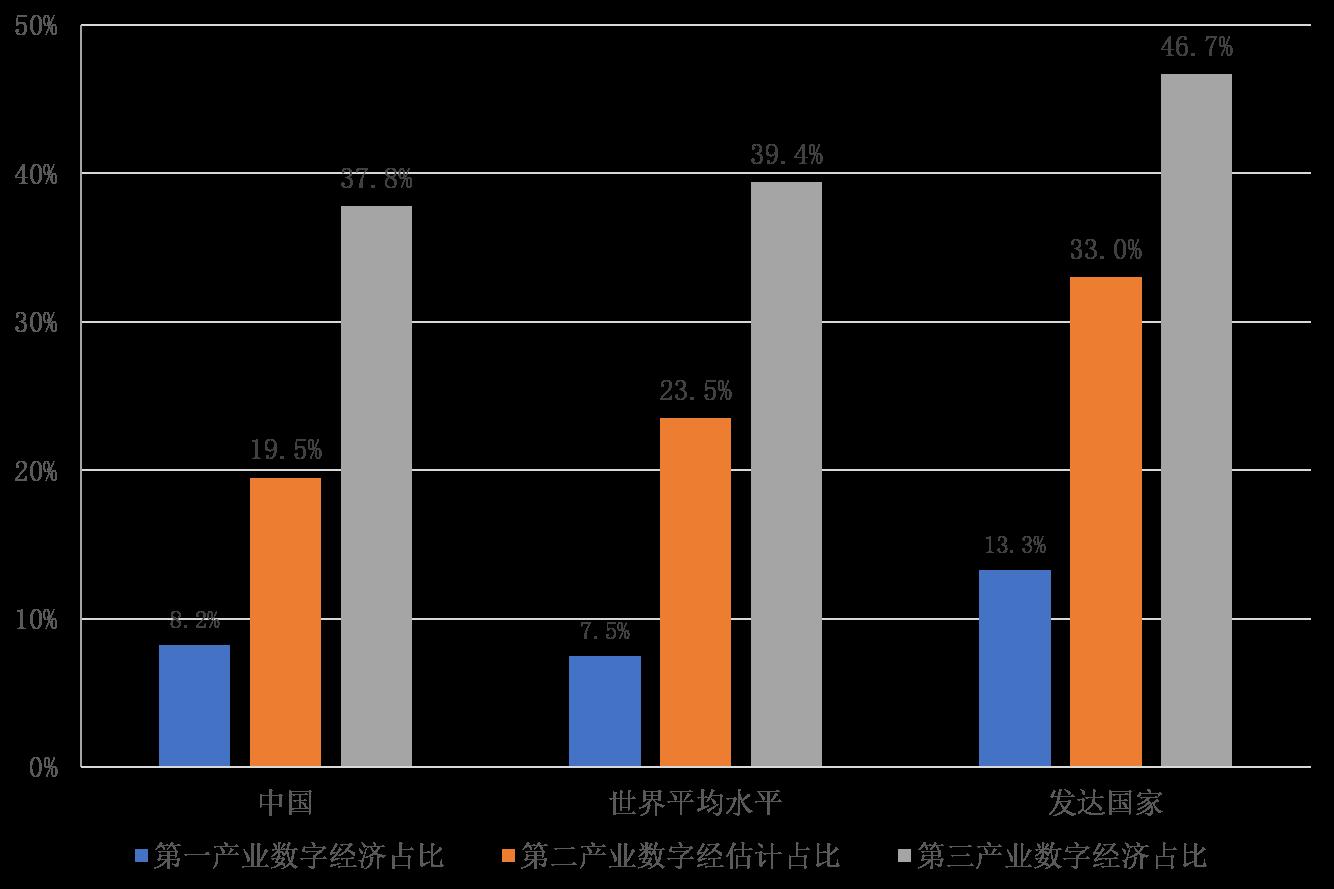 麻芃中美云计算图5.png