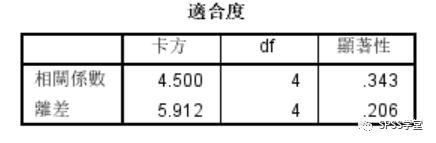 0cfb7b3a530bd765c7a80054e8d0578c.png