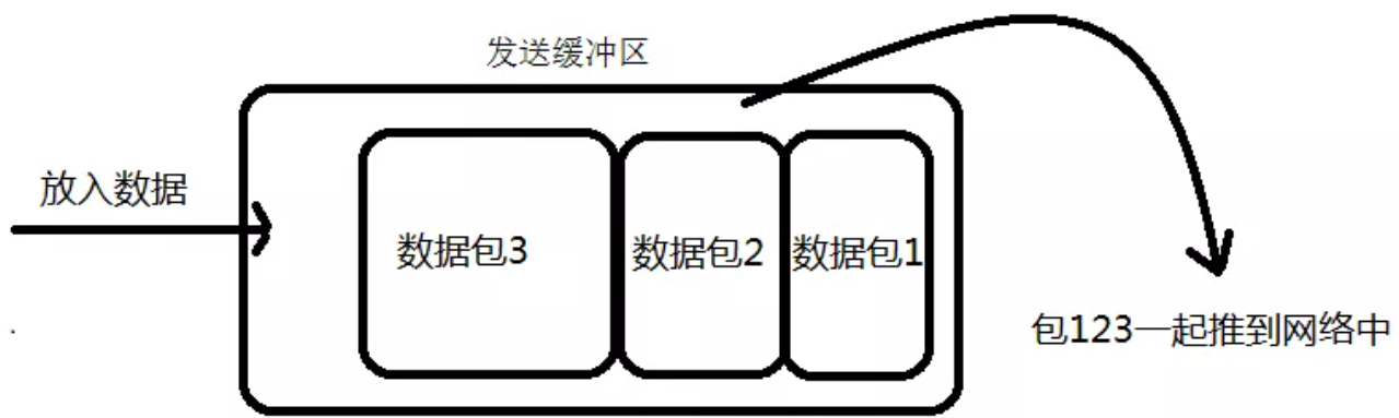 image-20210513180627862