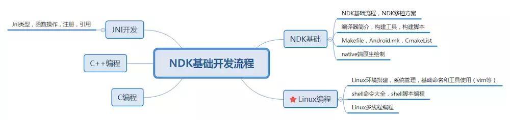 详解:Linux网络虚拟化技术