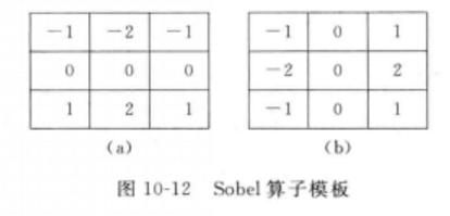 图10-12