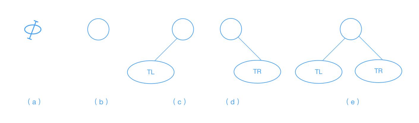 five_style_binary_tree
