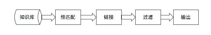 https://pic4.zhimg.com/v2-fea2a16ace6619f5ff2272f748b2a560_r.jpg