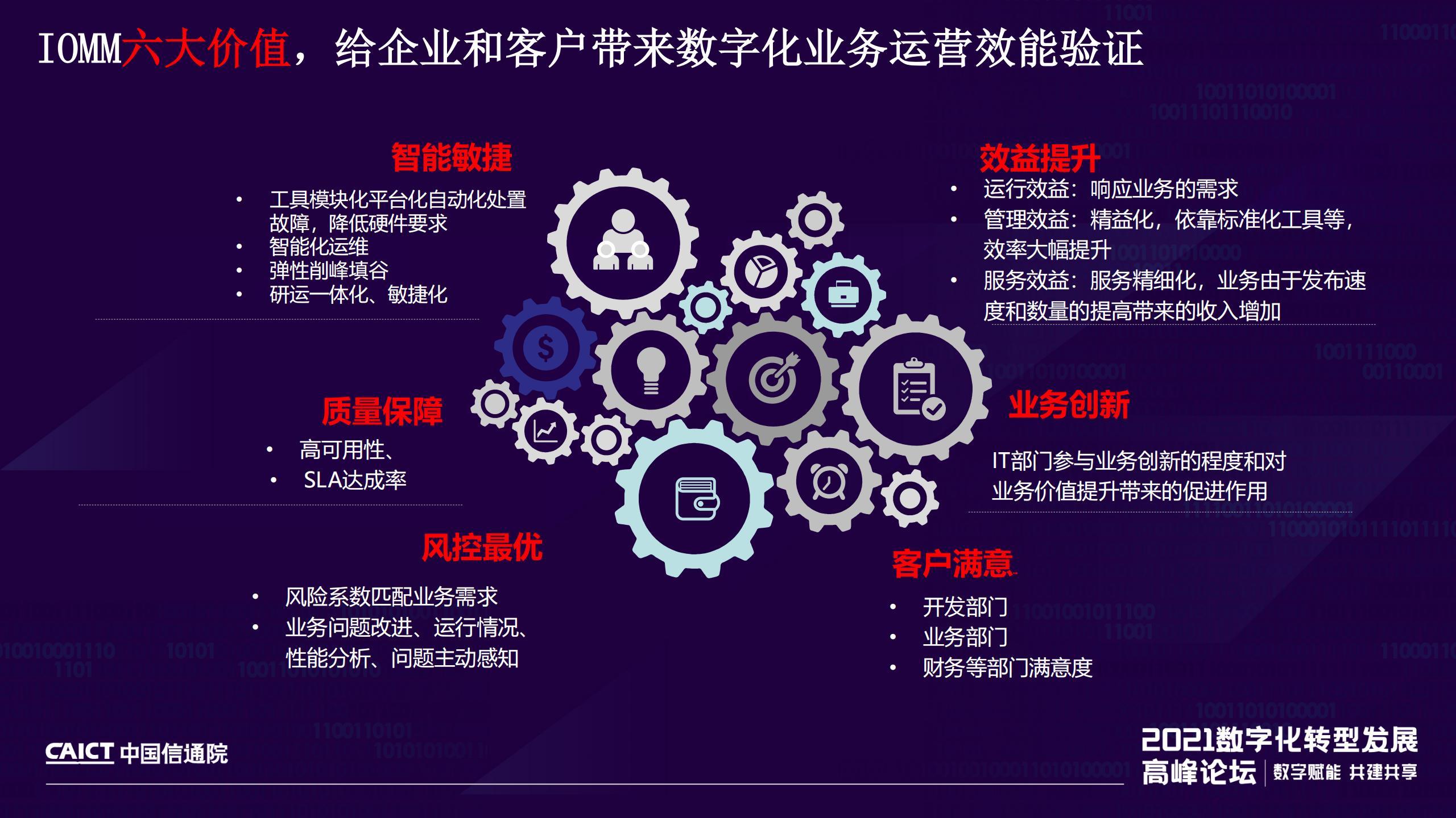 企业IT数字化能力和运营效果成熟度模型及系列标准解读