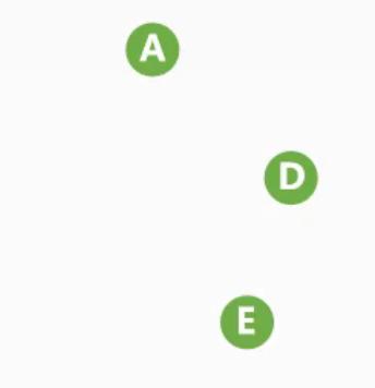 子图3 - 无边子图
