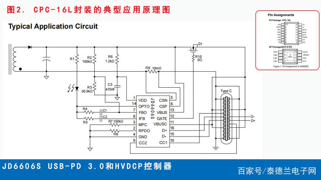 值得推荐的一款JD6606S USB-PD 3.0快充协议芯片