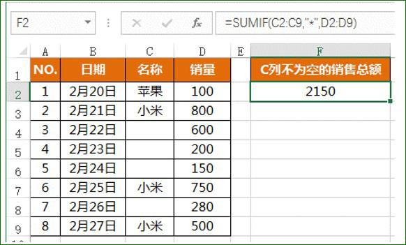 最全的Excel-sumif函数多条件求和案例汇总
