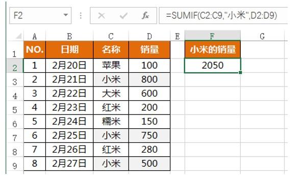 sumif函数多条件求和