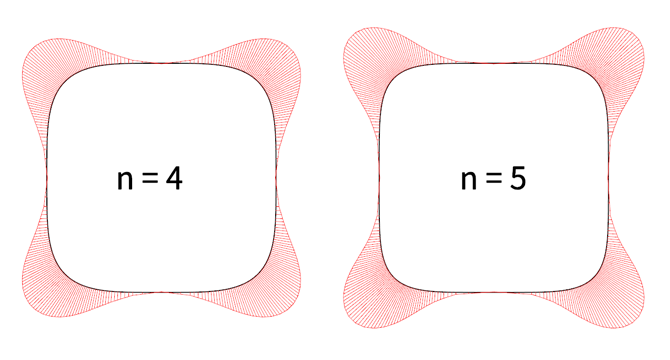 iOS icon rounded corner study Superellipse