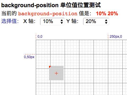 background-position百分比