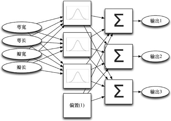人工智能算法:遗传算法