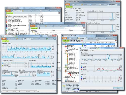 可替代Windows任务管理器System<wbr>Explorer
