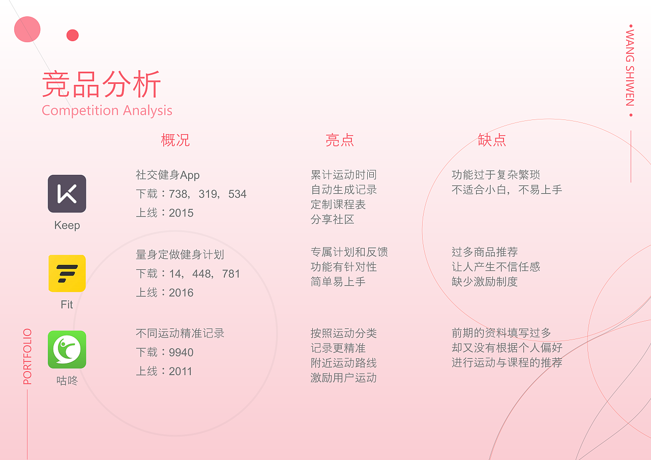 2020-2021年UI作品集
