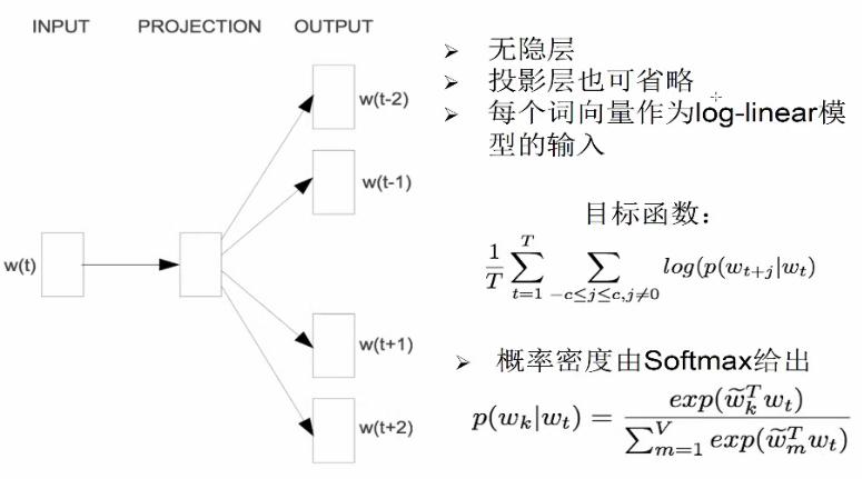 Skip-gram模型