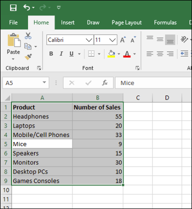Example sales data, selected in a Microsoft Excel worksheet