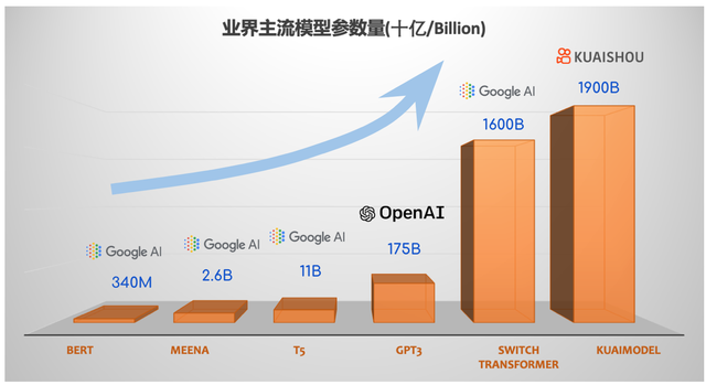 人民级短视频App快手,每日为数千万用户强烈推荐百亿元的视频