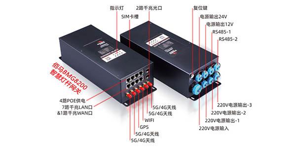 BMG8200智慧灯杆网关接口.jpg