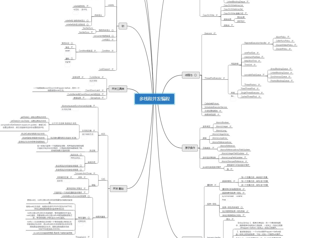 美团一面凉凉:MySQL+Java+Redis+算法+网络+Linux等一个都讲不清