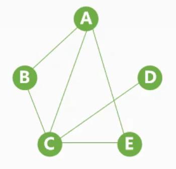 子图2 - 全等子图