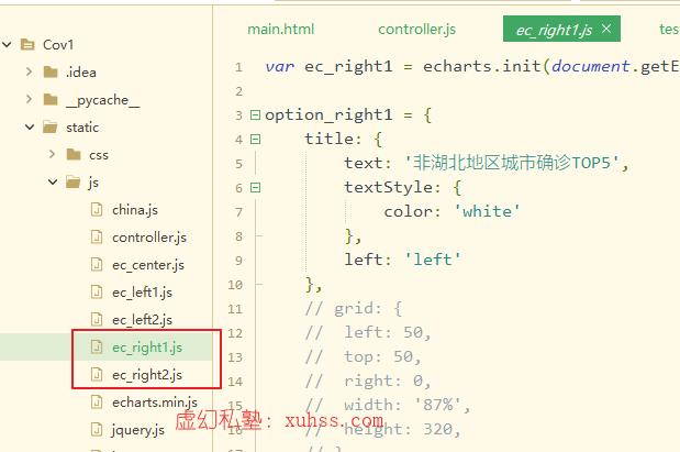 2edbe66c7bb85c5adf680058f52fb86e - Python Flask定时调度疫情大数据爬取全栈项目实战使用-18可视化大屏右侧模板制作